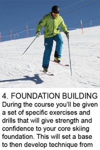 Foundation-building