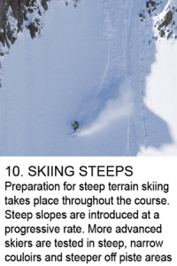 Skiing-steeps